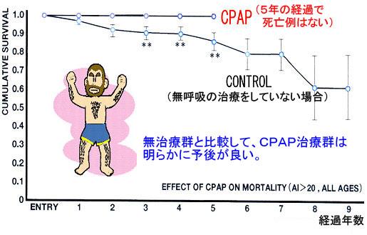 シーパップ 副作用